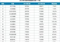 誰還買邁騰?本田終於做標杆,月銷1萬8比思域多,同比勁增131%