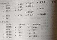 廣東的三大方言,即粵語、客家話、潮汕話,你認為哪個方言比較難聽懂呢?