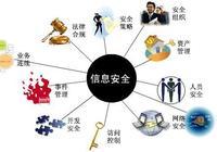 信息安全學的是什麼?