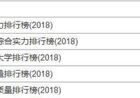 北京中醫藥大學怎麼樣?