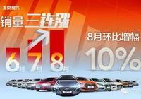 北京現代三連漲 消費者為什麼原諒TA了?