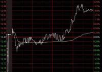 海思科(002653)向全體股東每10股派發現金4.60元 現金髮多了會不會留下後遺症?