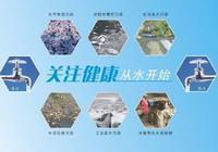 分享水汙染風險分析