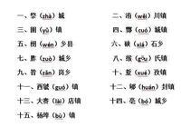 河南名字最難唸的15個地名:第一個,就難倒一大群人!