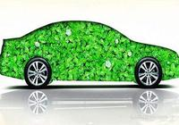 機構佈局新能源汽車 解析贛鋒鋰業(002460)行情走勢
