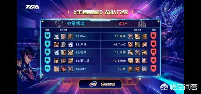 AG超玩會的2支分隊全部止步TGA4強,無緣決賽,Vv無力迴天,他們重回KPL機會還大嗎?
