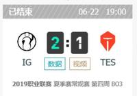 IG新中單表現搶眼,被網友稱之為:蕉太狼,你愛了嗎?