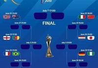 中國女足對意大利,誰會贏?