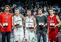 德拉季奇當選本屆歐錦賽MVP,領銜最佳陣容