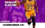 美媒發動球迷票選NBA最偉大十位巨星,現役兩人上榜,詹姆斯第二