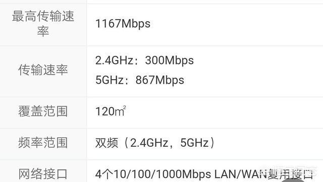 100兆的寬帶,現有300兆的路由器好用嗎?