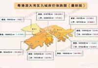 2019年東莞、中山、惠州買房,哪個地方好點,居住和升值空間大?