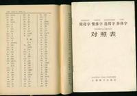 繁體字、異體字、古今字用法表,值得收藏