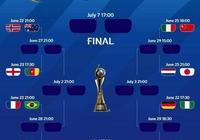 歐洲球隊淘汰賽全勝,女足世界盃要打成歐洲盃了嗎?