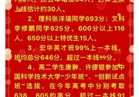 廣漢中學高考喜報2019
