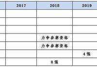 足協發2020行動計劃:青少年註冊100萬