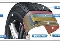 輪胎用了五年2萬公里,要換了嗎?