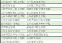 山東省初中畢業五年制大專都是有哪些學校招生?