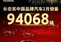 長安公佈2月銷量數據:累計銷售新車9.4萬輛,3款車型月銷破萬