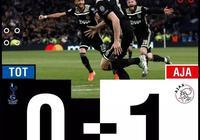 熱刺歐冠主場0:1不敵阿賈克斯,範德貝克的進球越位了嗎?為什麼?