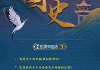論裝死,只服春秋第一任霸主齊桓公姜小白