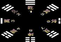 2.《實用周易指南—易傳》——剛柔相摩八卦相蕩,鼓之以雷霆潤之以風雨,是在講述八卦如何變成64卦的嗎