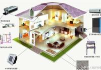 空氣能熱水器原理(熱泵熱水器原理)詳細解說