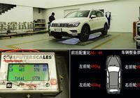 SUV整备质量轻和重哪个比较好呢?