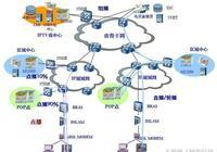 該怎麼看待廣電總局駁回移動的IPTV牌照申請?