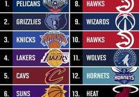 2019年NBA樂透抽籤大會:鵜鶘抽中狀元,太陽最可憐,戴維斯還會離開鵜鶘嗎,你怎麼看?