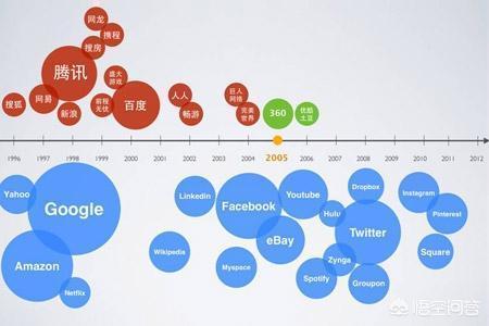 互聯網製造出一個又一個首富,為什麼實體經濟就不行呢?
