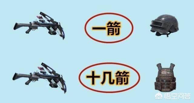 《絕地求生》怎麼通過看玩家使用的武器猜出他的段位?