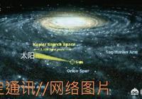宇宙就是個大轉盤銀河系是其中一個小塵埃