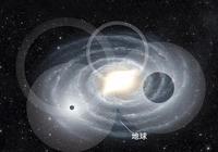 如果銀河系中有兩個文明正在發生戰爭,專家:如果不太遠就能看到
