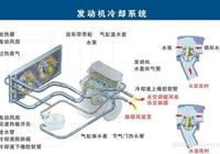 發動機冷卻水泵,發動機冷卻水泵介紹