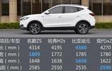 2017名爵ZS小型SUV中的戰鬥機7.38萬起