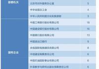外交學院和北京外國語大學有什麼區別,哪個更好呢?