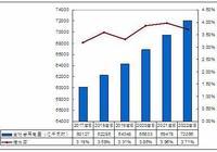 中國售電公司發展存在問題分析及售電公司發展趨勢分析