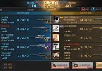 《CF手遊》都說M4A1適合中遠距離點射和掃射,AK47更適合近戰掃射,是這樣嗎?