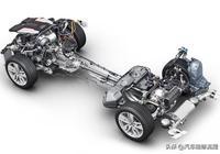 都是同樣的發動機,為什麼A4L賣24萬,A6L卻要賣40萬?
