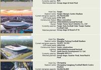 好消息!長沙或將承辦2023年亞洲盃小組賽和16強戰