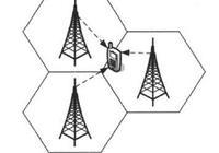 手機怎麼定位跟蹤手機?