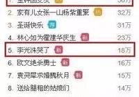 李光洙和金鐘國的7個驚人共同點