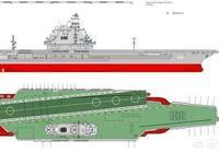 俄羅斯的奧繆爾級航母計劃是什麼?