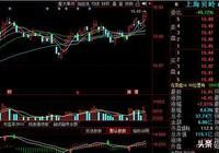 將迎爆發!上海貝嶺600171:5G +3家芯片獨角獸都窺遇融資平臺