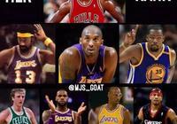 美媒近日為NBA球星得分能力分檔,詹姆斯僅排第3,哈登奧尼爾落選,你覺得合理嗎?