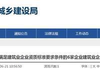 嚴查!淄博6家建築企業將被撤銷資質