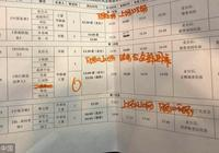 春晚流程節目單曝光 TFBOYS秦嵐合唱迪麗熱巴張藝興同臺