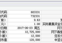 百達精工、富滿電子6月23日申購指南