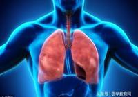 10類系統常見疾病萬能診斷公式,一句話幫你診斷!醫生必記!